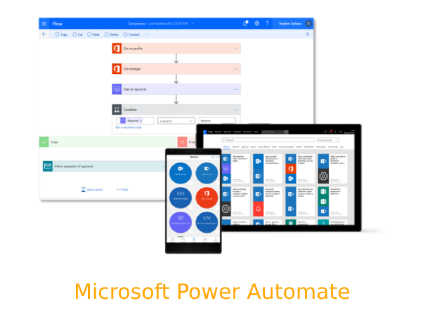 Automation, RPA and integration of your business processes made easy with Microsoft Power Automate.