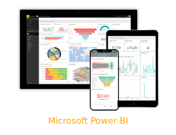 We can build custom and insightful reports in Power BI.