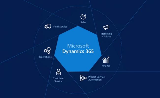 d365-system